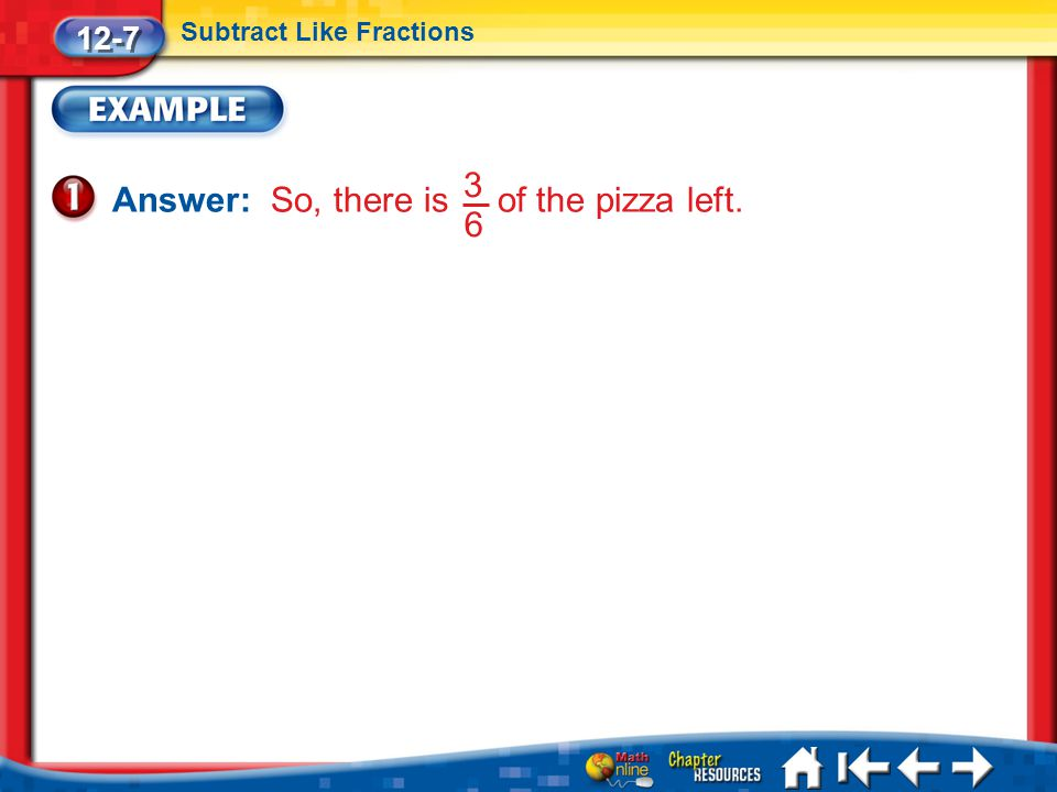 Lesson 7 Ex1 12-7 Subtract Like Fractions Answer: So, there is of the pizza left. 3 6