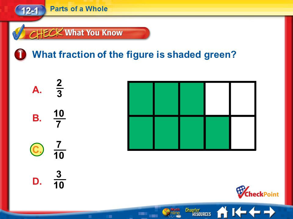 C. 7 10 Lesson 1 CYP1 12-1 Parts of a Whole What fraction of the figure is shaded green? A. 2 3 10 7 B. D. 3 10