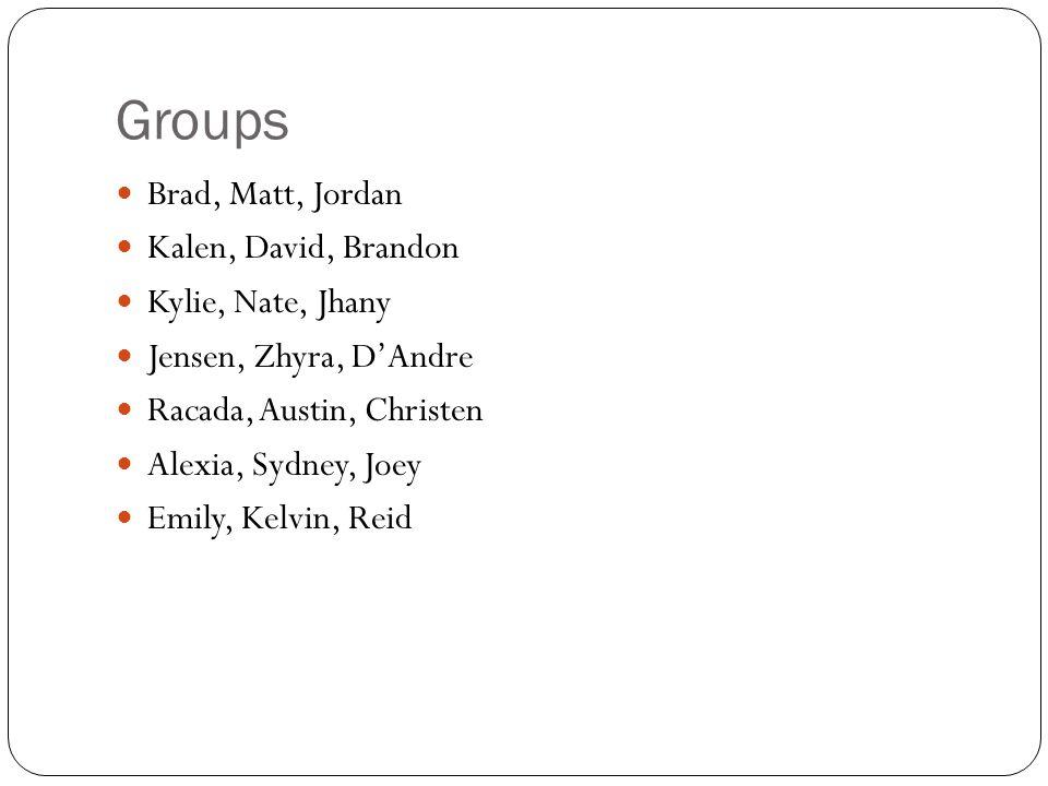 Groups Brad, Matt, Jordan Kalen, David, Brandon Kylie, Nate, Jhany Jensen, Zhyra, D'Andre Racada, Austin, Christen Alexia, Sydney, Joey Emily, Kelvin, Reid