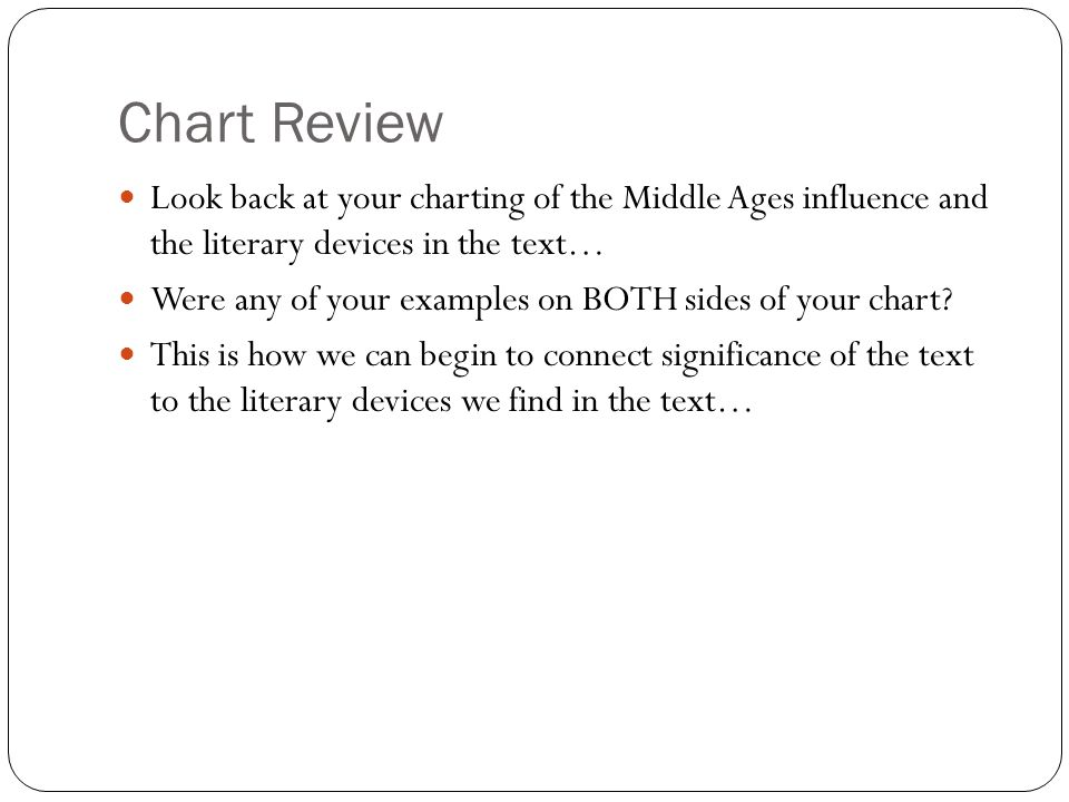 Chart Review Look back at your charting of the Middle Ages influence and the literary devices in the text… Were any of your examples on BOTH sides of your chart.