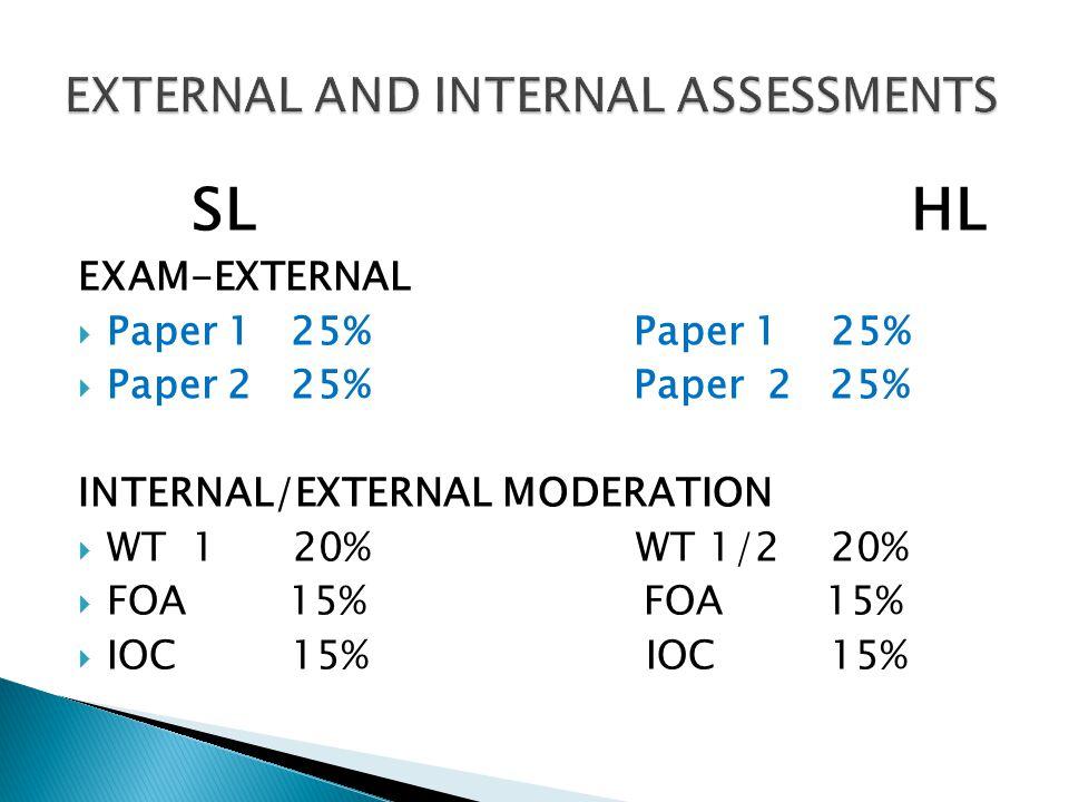 SL HL EXAM-EXTERNAL  Paper 1 25% Paper 1 25%  Paper 2 25% Paper 2 25% INTERNAL/EXTERNAL MODERATION  WT 1 20% WT 1/2 20%  FOA 15% FOA 15%  IOC 15% IOC 15%