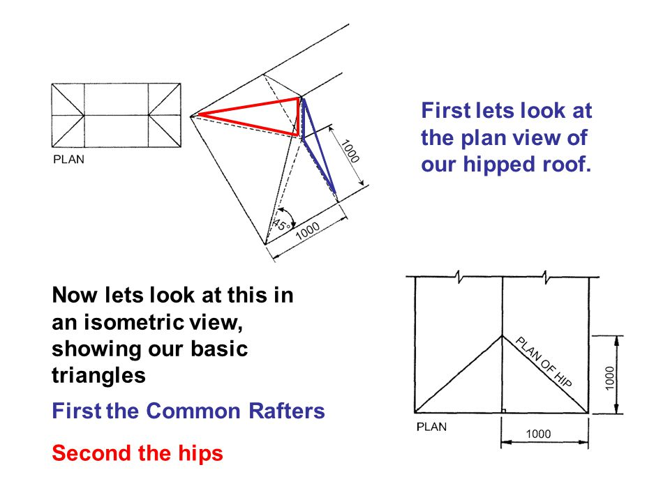 First lets look at the plan view of our hipped roof.