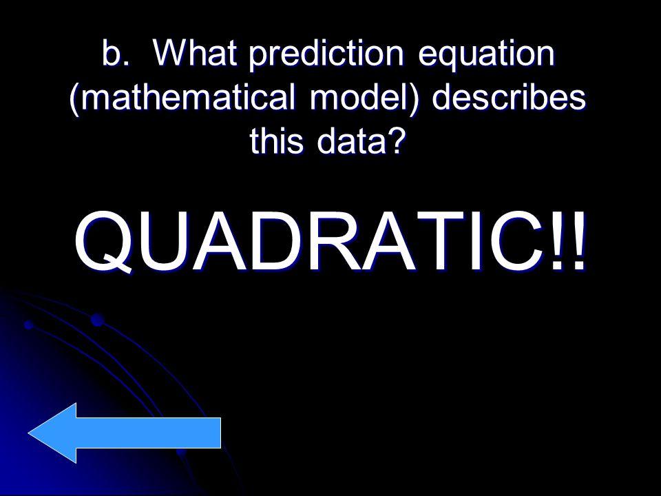 b. What prediction equation (mathematical model) describes this data? QUADRATIC!!