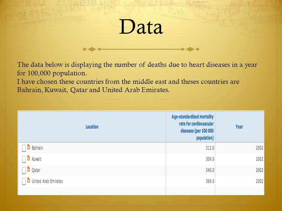 Data The data below is displaying the number of deaths due to heart diseases in a year for 100,000 population.
