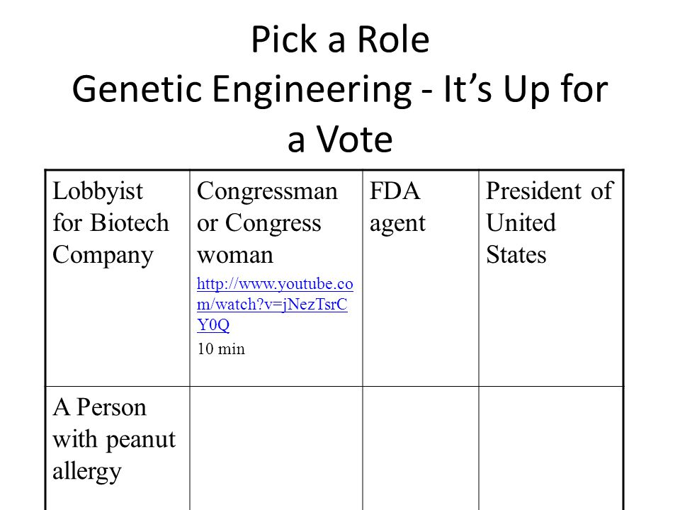 Pick a Role Genetic Engineering - It's Up for a Vote Lobbyist for Biotech Company Congressman or Congress woman http://www.youtube.co m/watch v=jNezTsrC Y0Q 10 min FDA agent President of United States A Person with peanut allergy