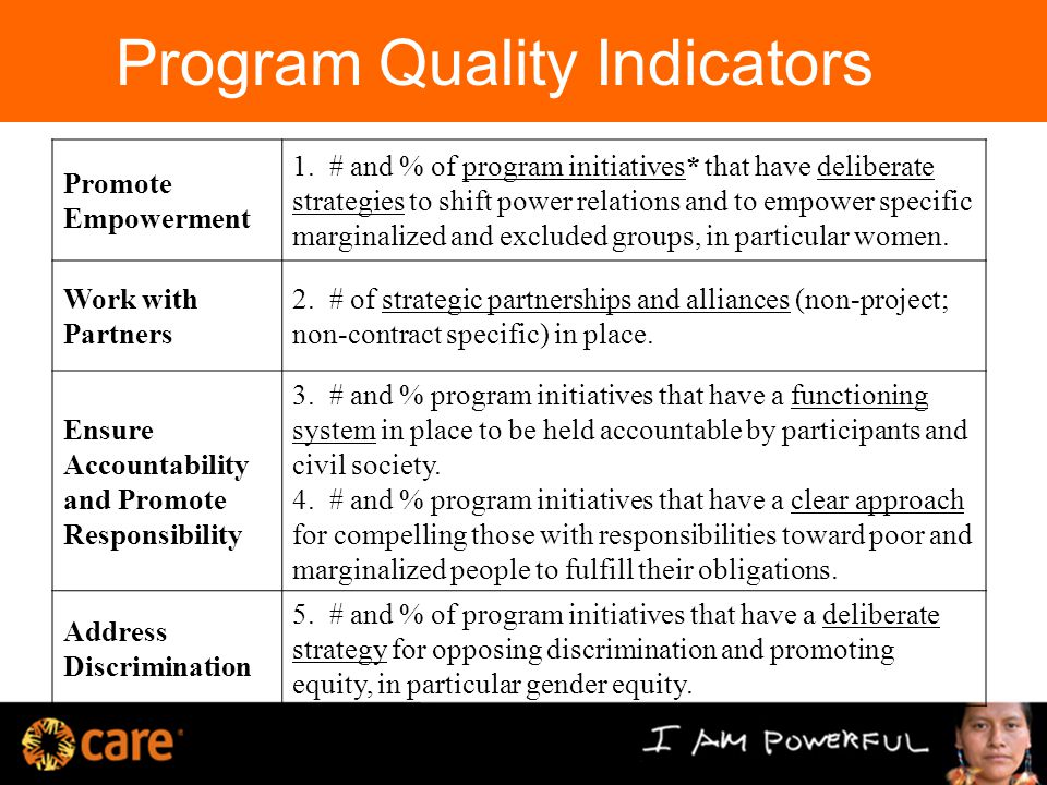 Program Quality Indicators Promote Empowerment 1.