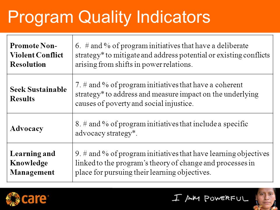 Program Quality Indicators Promote Non- Violent Conflict Resolution 6.
