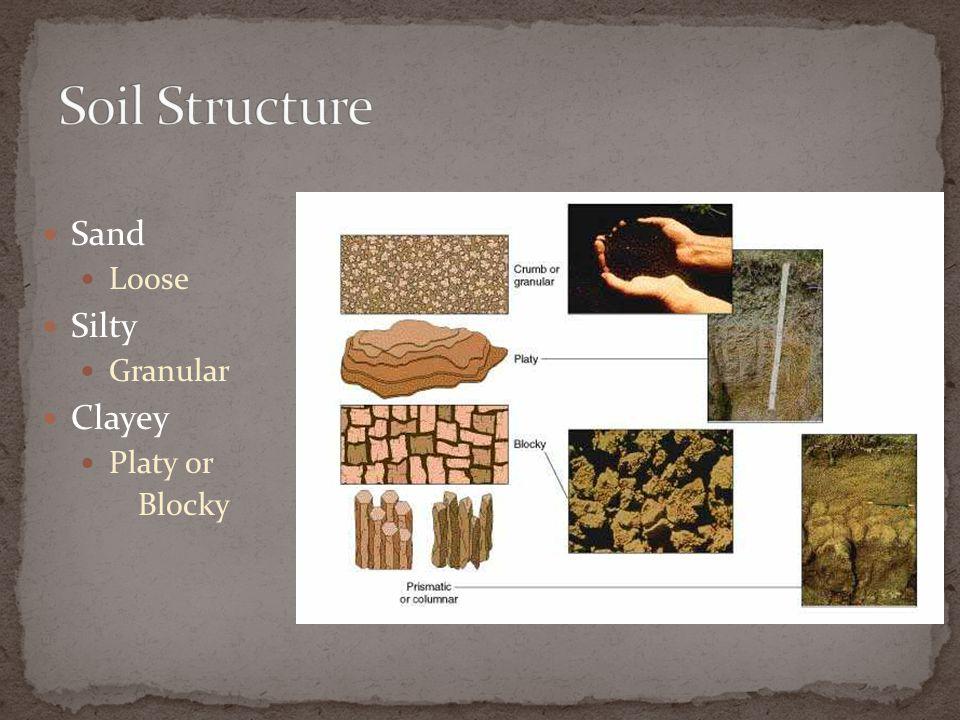 Sand Loose Silty Granular Clayey Platy or Blocky