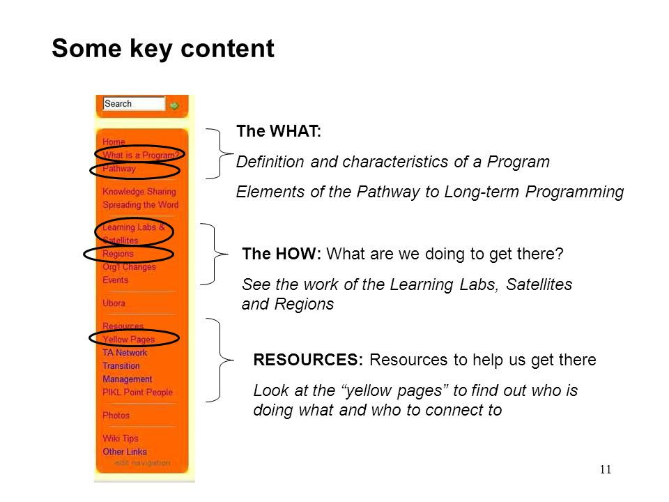 11 Some key content The WHAT: Definition and characteristics of a Program Elements of the Pathway to Long-term Programming The HOW: What are we doing
