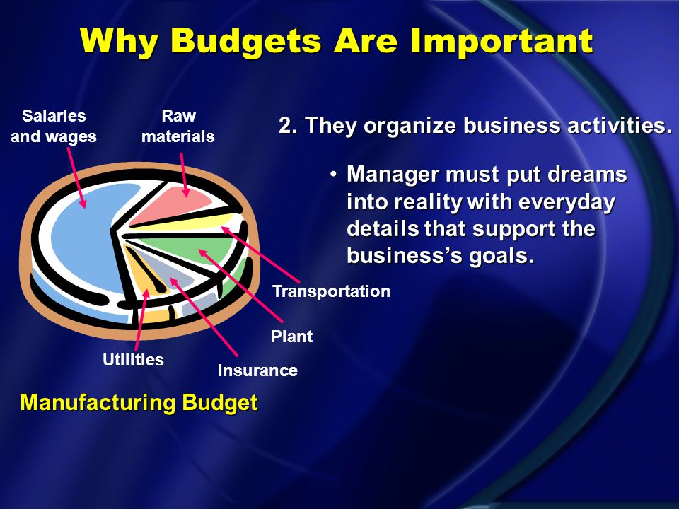 Why Budgets Are Important 1.They create physical records.