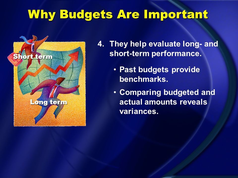 Why Budgets Are Important 3.They guide operational decisions.
