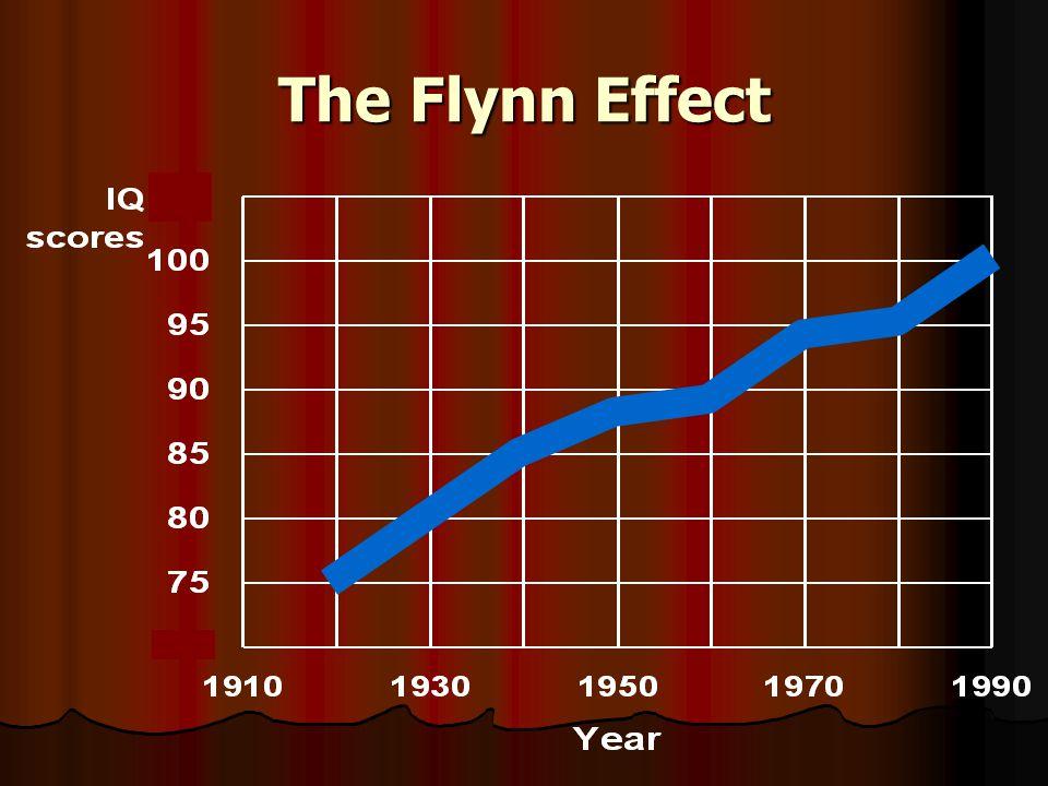 The Flynn Effect