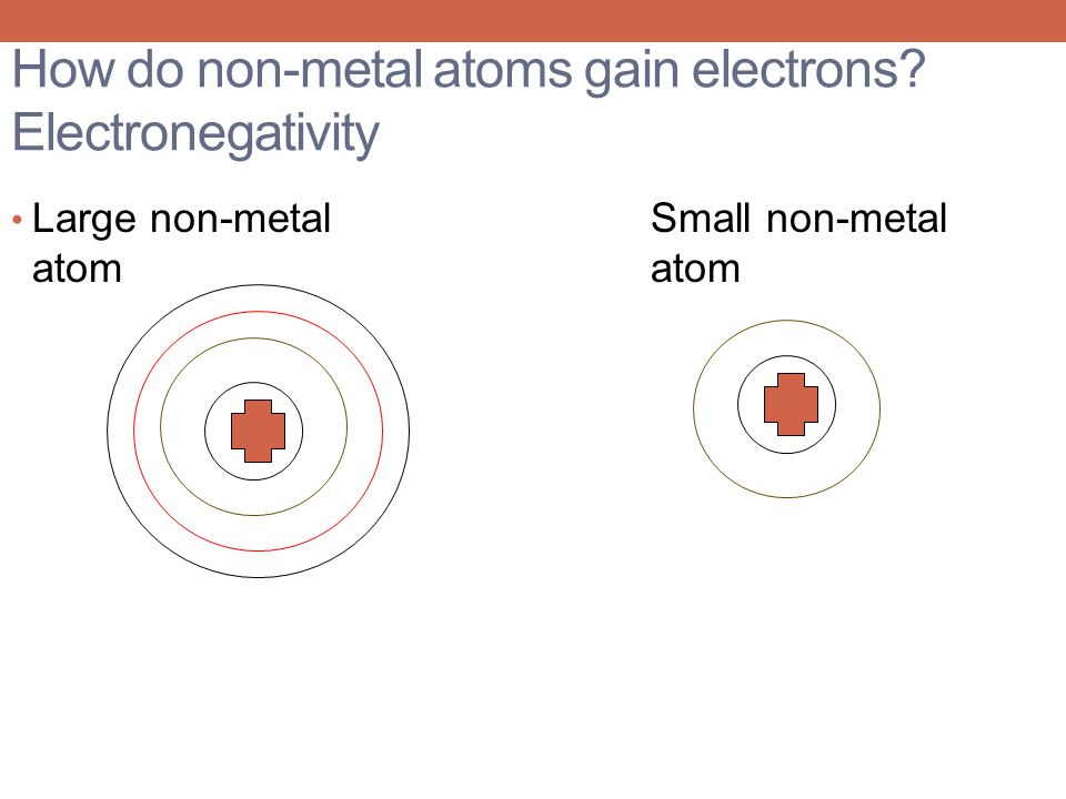 How do non-metal atoms gain electrons? Electronegativity Large non-metal Small non-metal atomatom