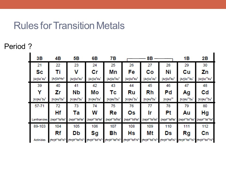Rules for Transition Metals Period ?