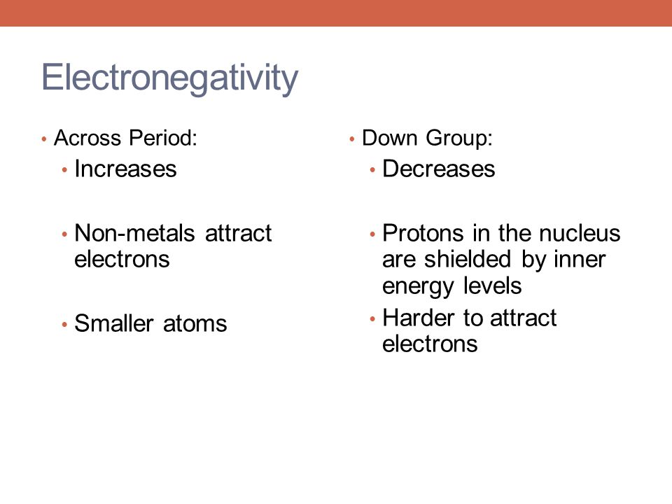 Electronegativity Across Period: Increases Non-metals attract electrons Smaller atoms Down Group: Decreases Protons in the nucleus are shielded by inn