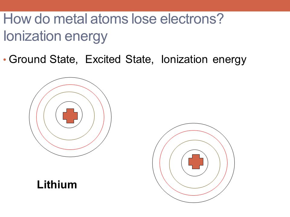 How do metal atoms lose electrons? Ionization energy Ground State, Excited State, Ionization energy Lithium