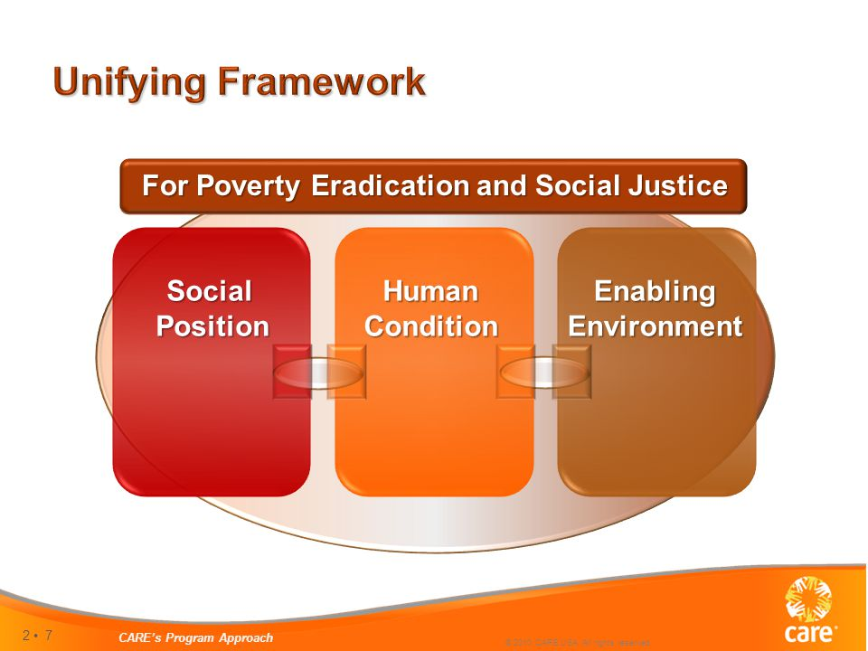 2 7 CARE's Program Approach © 2010 CARE USA. All rights reserved.