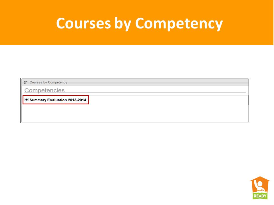 Courses by Competency