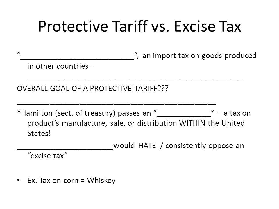 Protective Tariff vs.