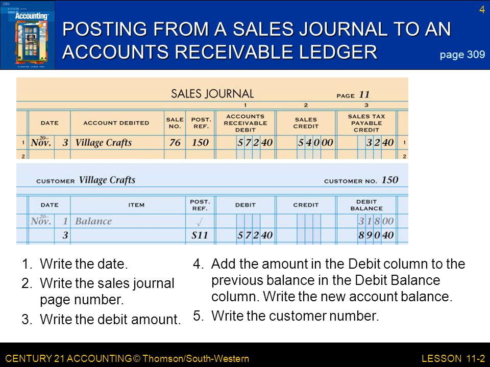 CENTURY 21 ACCOUNTING © Thomson/South-Western 5 LESSON 11-2 POSTING FROM A CASH RECEIPTS JOURNAL TO AN ACCOUNTS RECEIVABLE LEDGER page 310 4.Subtract the amount in the Credit column from the previous balance in the Debit Balance column.