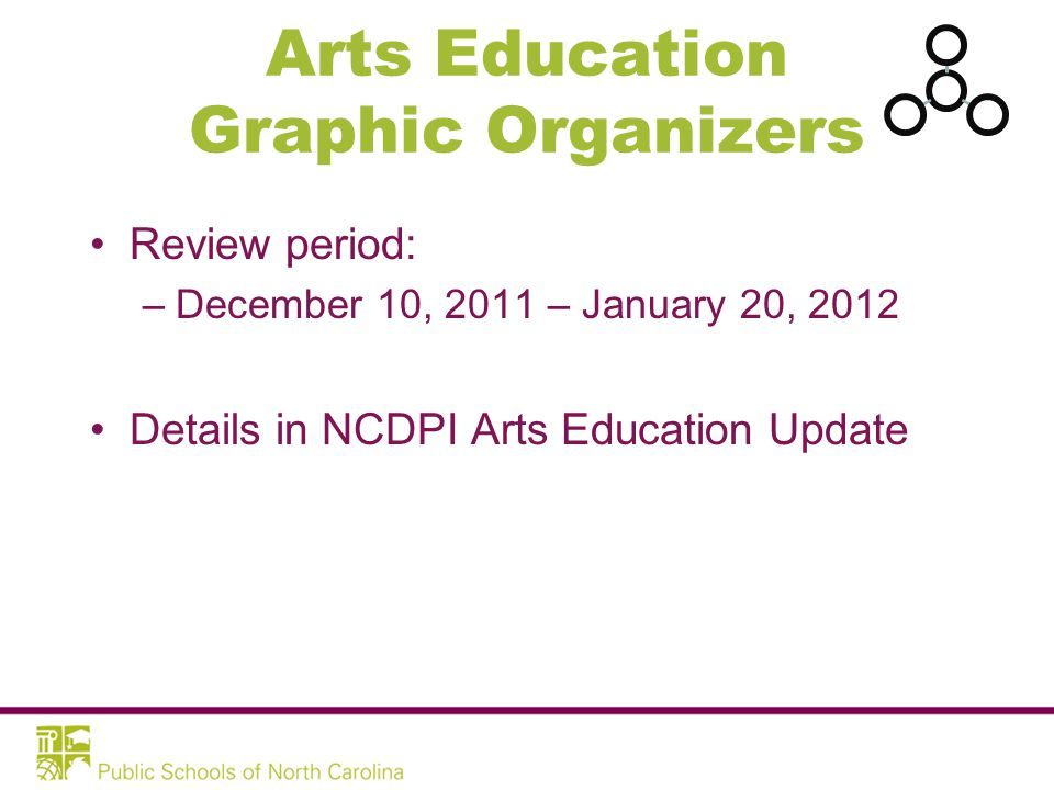 Arts Education Graphic Organizers Review period: –December 10, 2011 – January 20, 2012 Details in NCDPI Arts Education Update