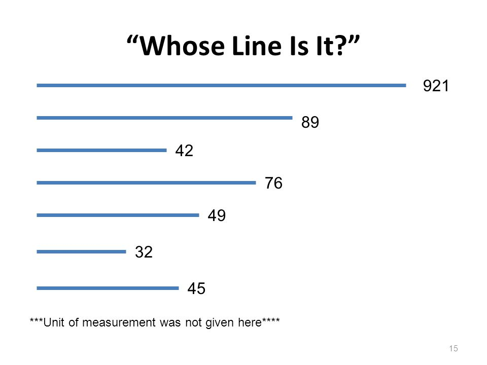 Whose Line Is It ***Unit of measurement was not given here**** 921 89 42 76 49 32 45 15