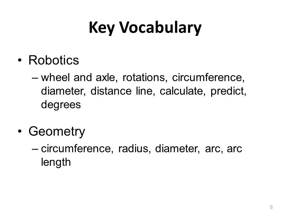 Key Vocabulary Robotics –wheel and axle, rotations, circumference, diameter, distance line, calculate, predict, degrees Geometry –circumference, radius, diameter, arc, arc length 8