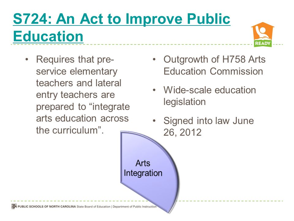 "S724: An Act to Improve Public Education Requires that pre- service elementary teachers and lateral entry teachers are prepared to ""integrate arts edu"