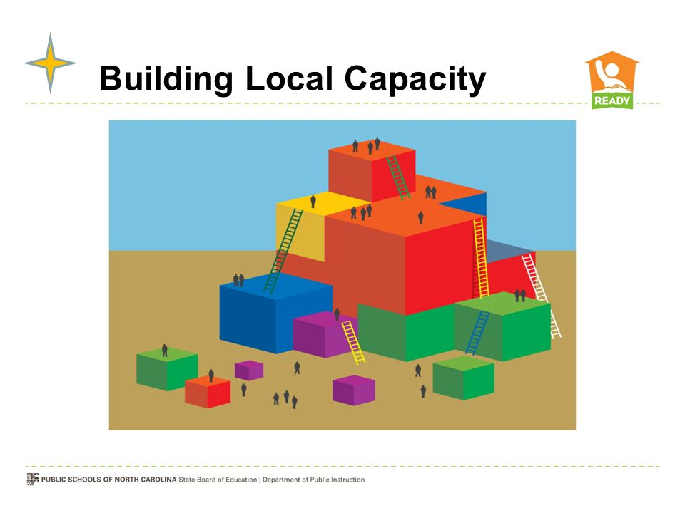 Building Local Capacity