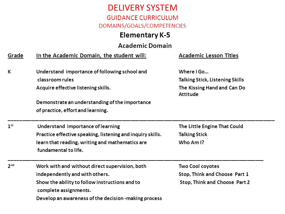 DELIVERY SYSTEM GUIDANCE CURRICULUM DOMAINS/GOALS/COMPETENCIES Elementary K-5 Academic Domain GradeIn the Academic Domain, the student will:Academic Lesson Titles KUnderstand importance of following school andWhere I Go… classroom rulesTalking Stick, Listening Skills Acquire effective listening skills.The Kissing Hand and Can Do Attitude Demonstrate an understanding of the importance of practice, effort and learning.
