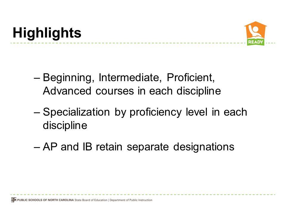 Highlights –Beginning, Intermediate, Proficient, Advanced courses in each discipline –Specialization by proficiency level in each discipline –AP and IB retain separate designations