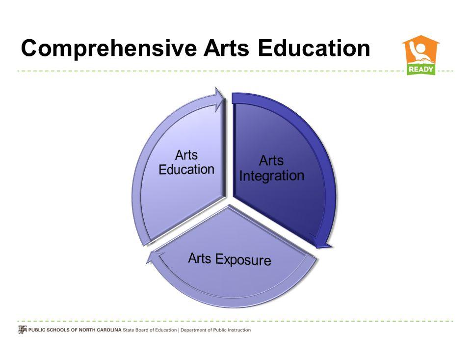 Comprehensive Arts Education