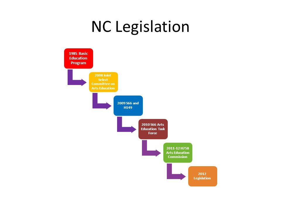 NC Legislation 1985 Basic Education Program 2008 Joint Select Committee on Arts Education 2009 S66 and H149 2010 S66 Arts Education Task Force 2011-12 H758 Arts Education Commission 2012 Legislation