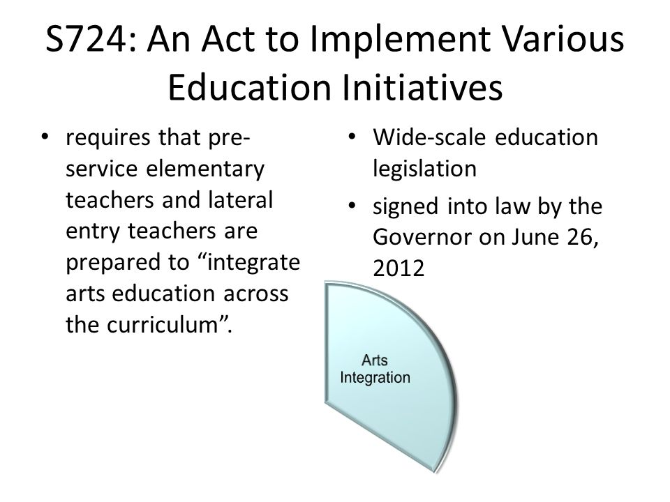 """S724: An Act to Implement Various Education Initiatives requires that pre- service elementary teachers and lateral entry teachers are prepared to """"int"""