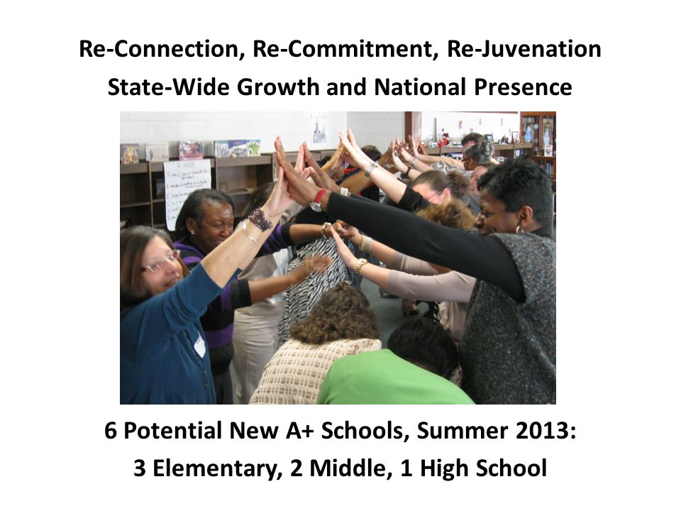 Re-Connection, Re-Commitment, Re-Juvenation State-Wide Growth and National Presence 6 Potential New A+ Schools, Summer 2013: 3 Elementary, 2 Middle, 1