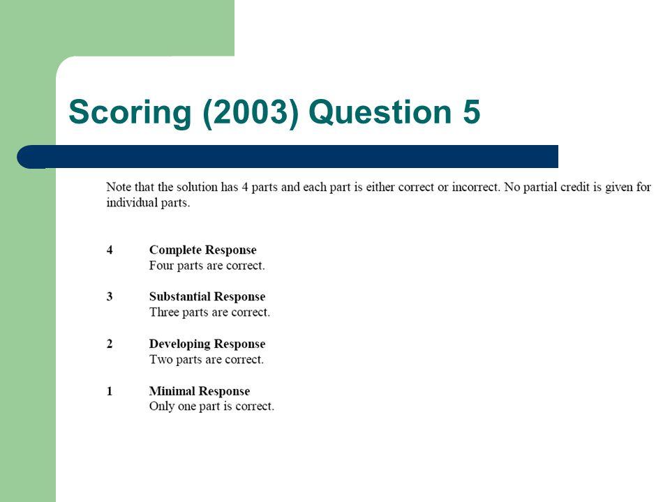 Scoring (2003) Question 5
