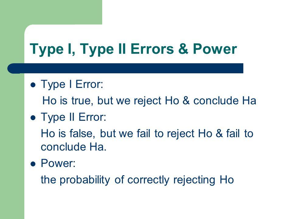 Type I, Type II Errors & Power Type I Error: Ho is true, but we reject Ho & conclude Ha Type II Error: Ho is false, but we fail to reject Ho & fail to conclude Ha.