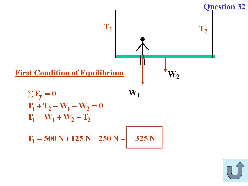 W2W2 W1W1 T1T1 T2T2 First Condition of Equilibrium Question 32