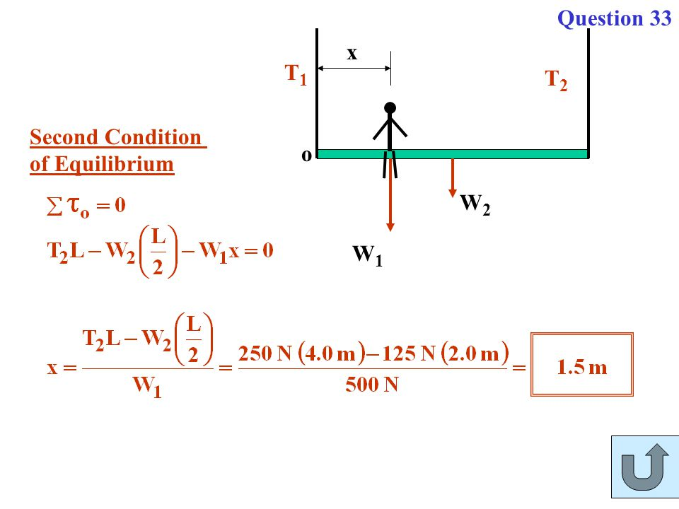 W2W2 W1W1 T1T1 T2T2 x o Second Condition of Equilibrium Question 33