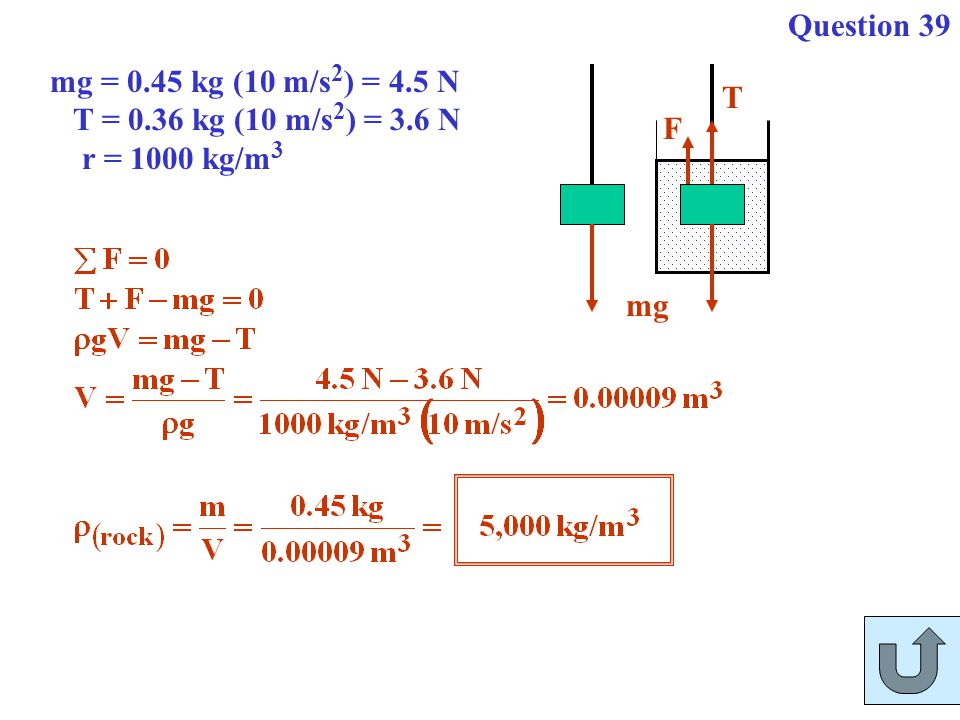 T mg F mg = 0.45 kg (10 m/s 2 ) = 4.5 N T = 0.36 kg (10 m/s 2 ) = 3.6 N r = 1000 kg/m 3 Question 39