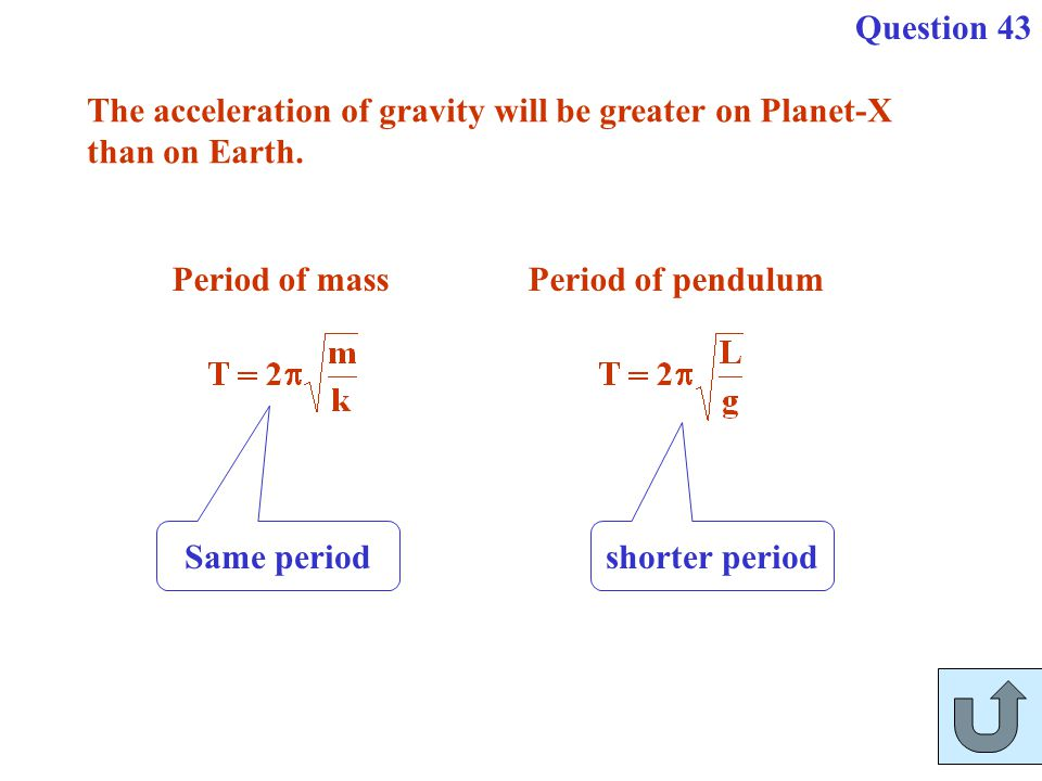 Period of massPeriod of pendulum The acceleration of gravity will be greater on Planet-X than on Earth. Same period shorter period Question 43
