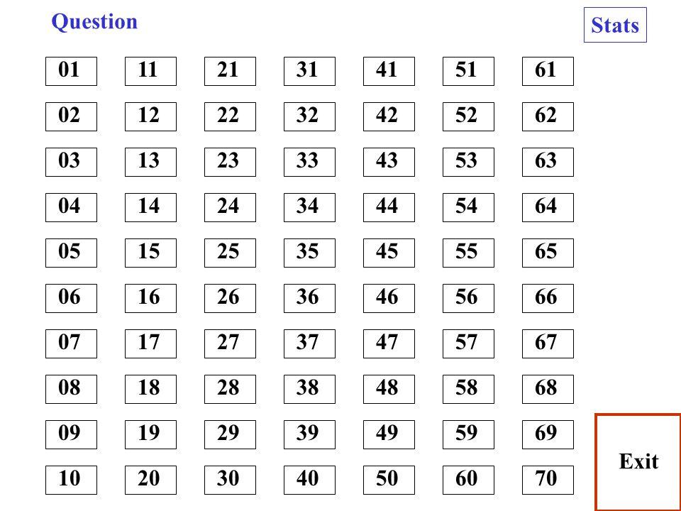 T mg F mg = 0.45 kg (10 m/s 2 ) = 4.5 N T = 0.36 kg (10 m/s 2 ) = 3.6 N r = 1000 kg/m 3 Question 39
