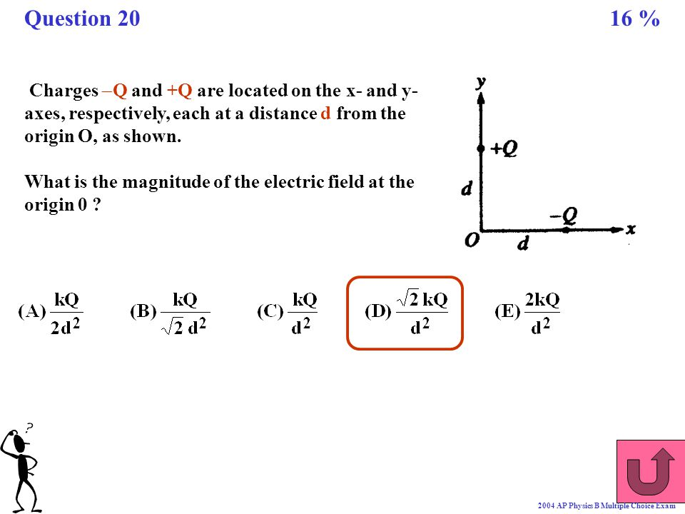 Question 20 Charges  Q and +Q are located on the x- and y- axes, respectively, each at a distance d from the origin O, as shown. What is the magnitud