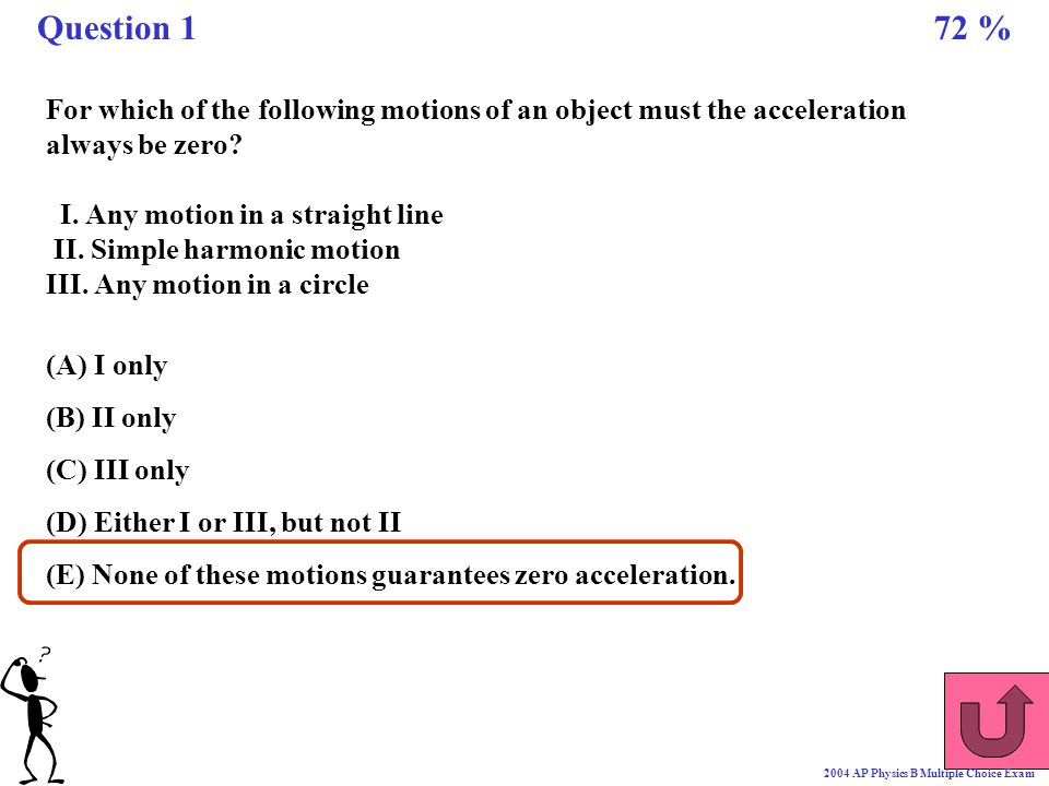 For which of the following motions of an object must the acceleration always be zero? I. Any motion in a straight line II. Simple harmonic motion III.