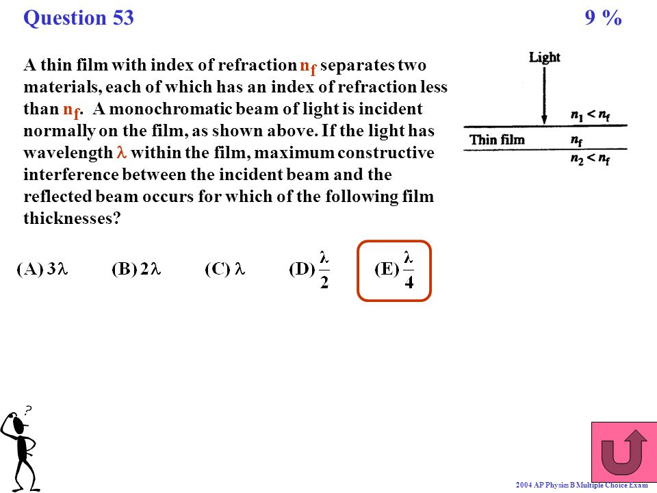 A thin film with index of refraction n f separates two materials, each of which has an index of refraction less than n f. A monochromatic beam of ligh
