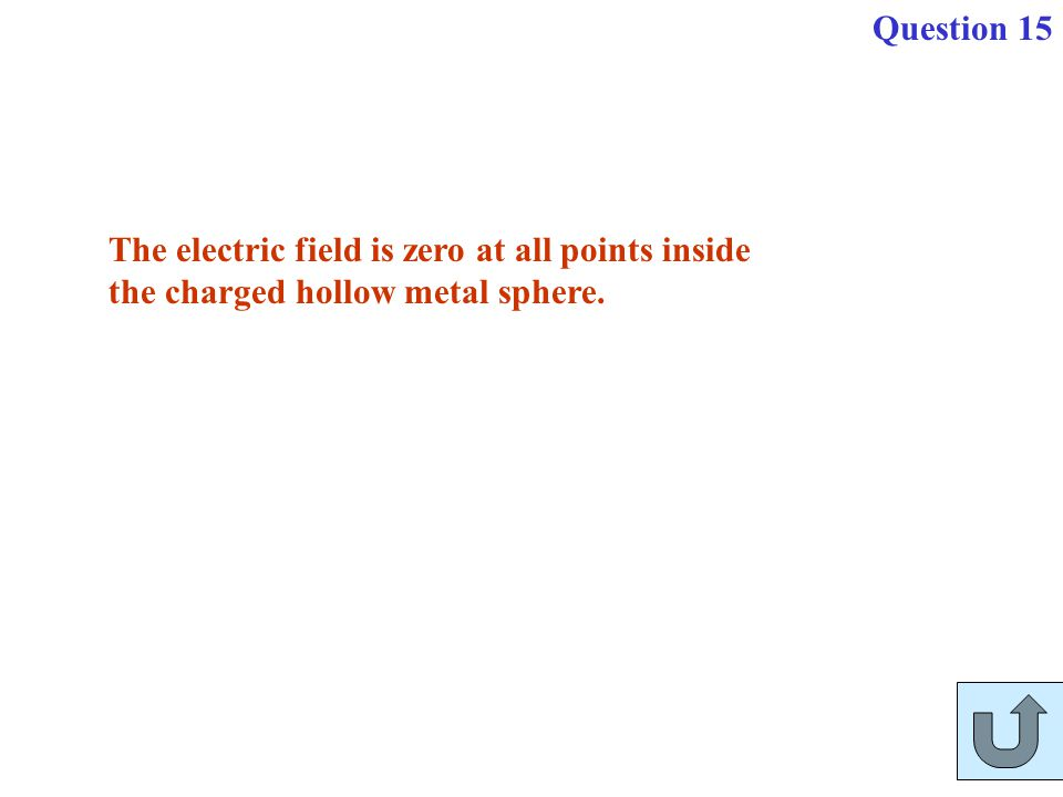 The electric field is zero at all points inside the charged hollow metal sphere. Question 15