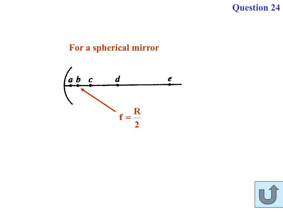 For a spherical mirror Question 24