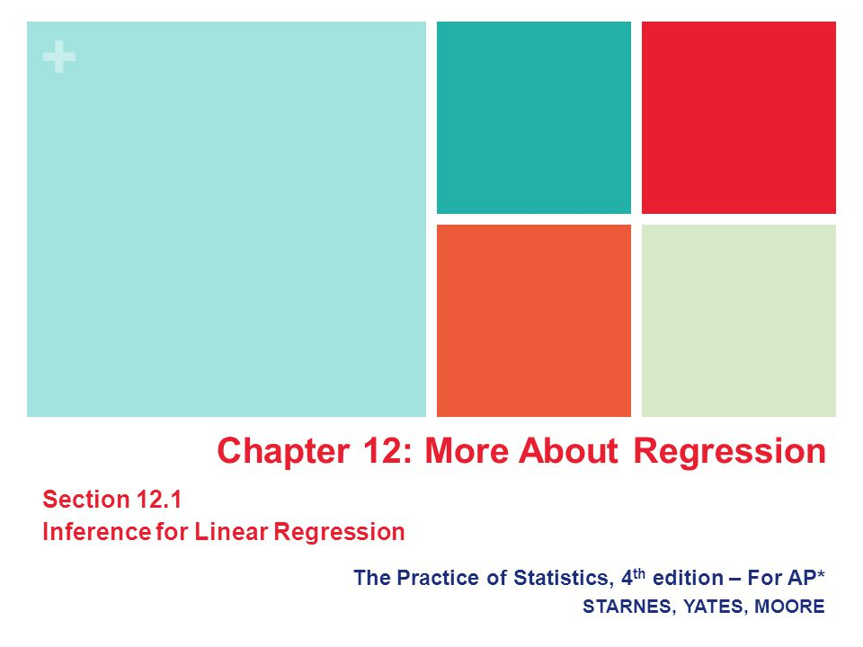 + The Practice of Statistics, 4 th edition – For AP* STARNES, YATES, MOORE Chapter 12: More About Regression Section 12.1 Inference for Linear Regress