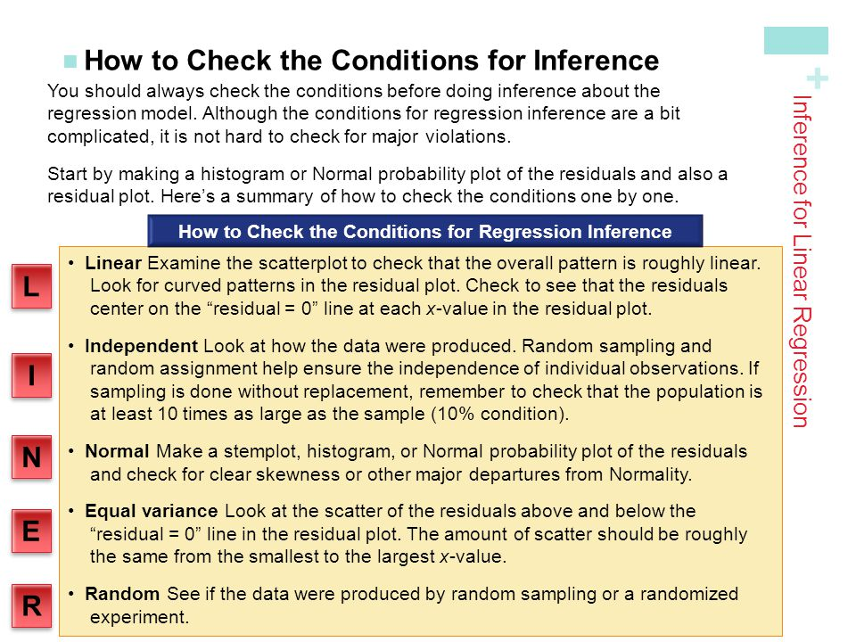 + How to Check the Conditions for Inference Inference for Linear Regression You should always check the conditions before doing inference about the re