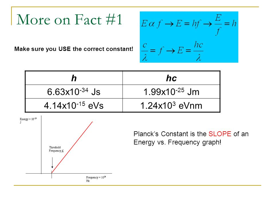 More on Fact #1 hhc 6.63x10 -34 Js1.99x10 -25 Jm 4.14x10 -15 eVs1.24x10 3 eVnm Make sure you USE the correct constant! Planck's Constant is the SLOPE